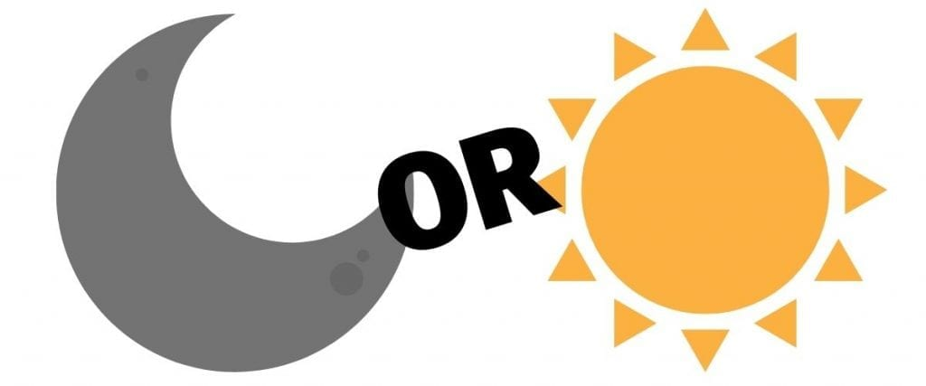 when do you use the most power for commercial solar?