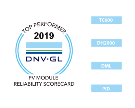 longi solar panels have won dnv-gl award 3 years in a row